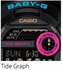Picture of CASIO  BABY-G  BGD-180-2